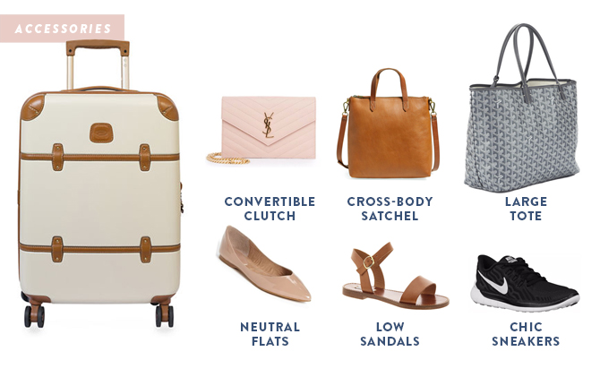 What shoes and bags to pack for travel in a carry-on.