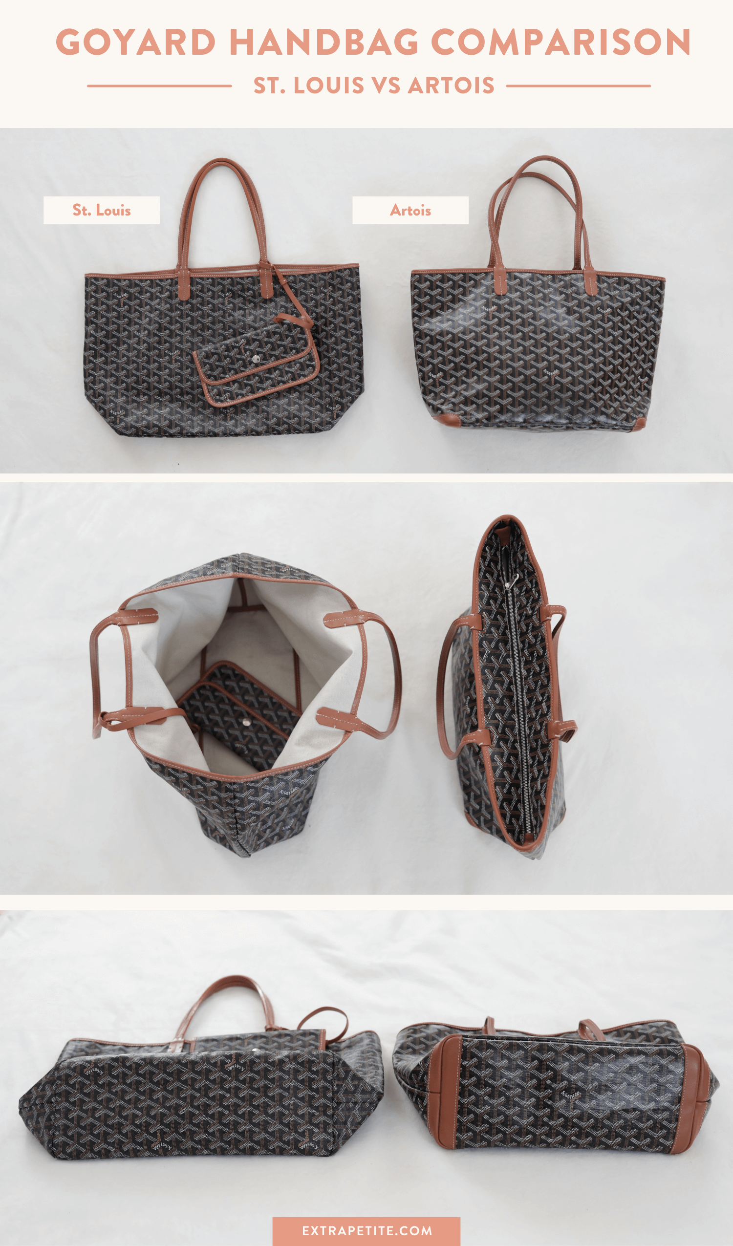 Goyard Bag St Louis VS Artois比较